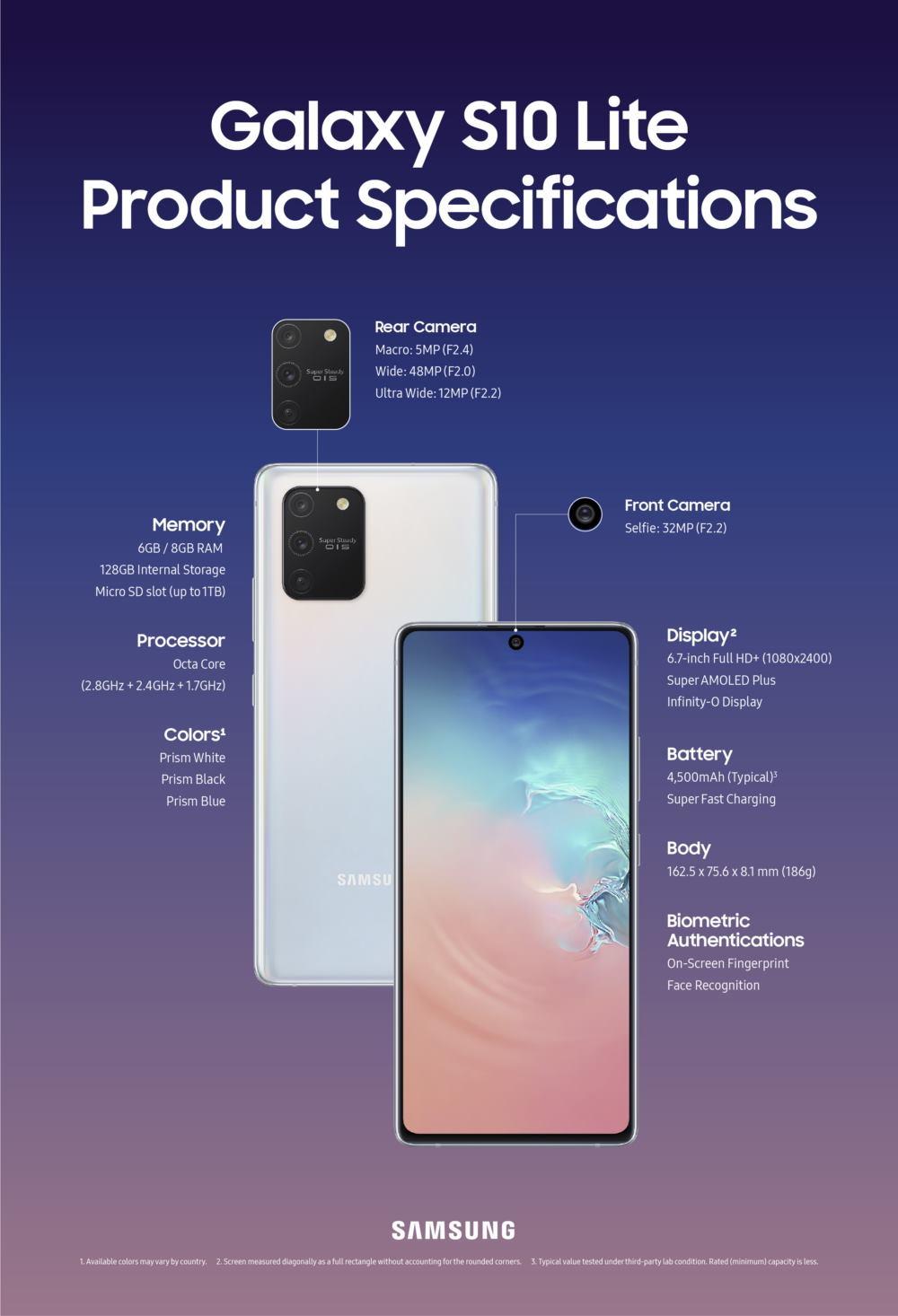 Samsung Galaxy S10 Lite (2)