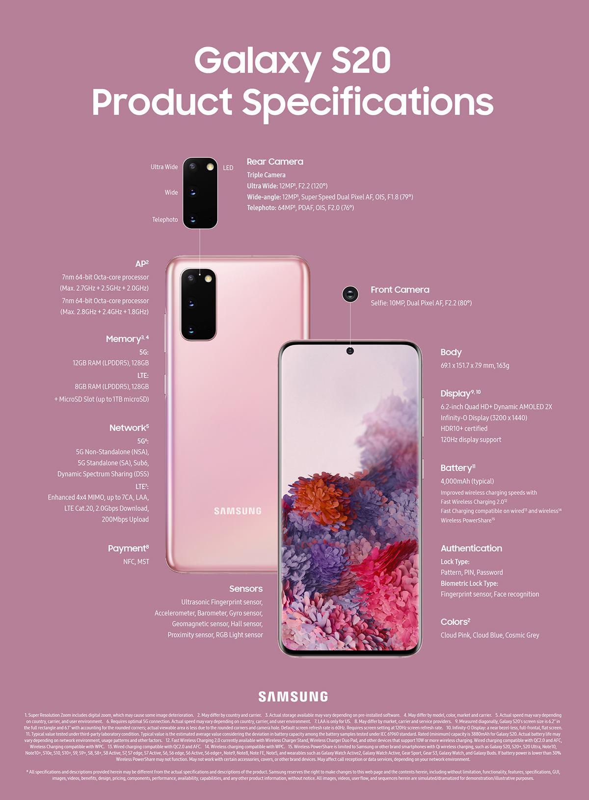 Samsung Galaxy S20 (4)
