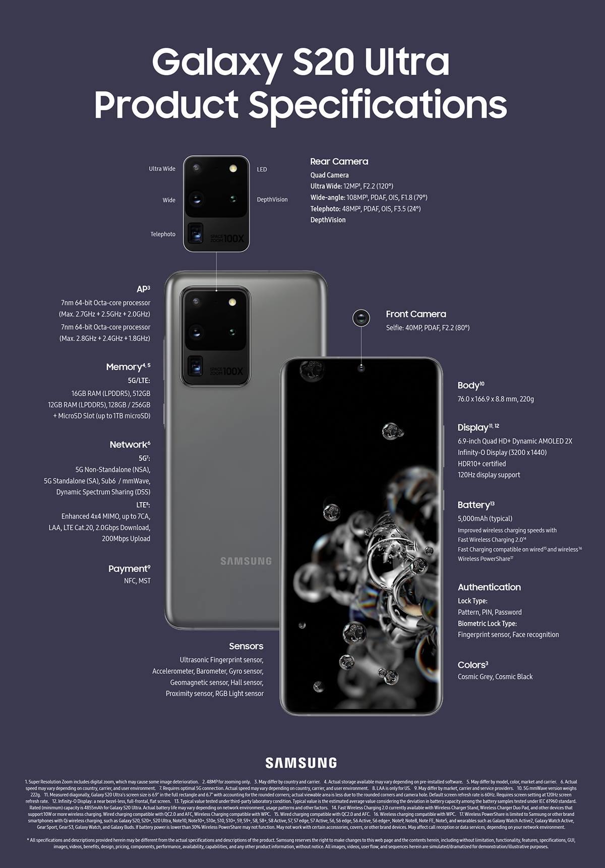 Samsung Galaxy S20 Ultra (3)